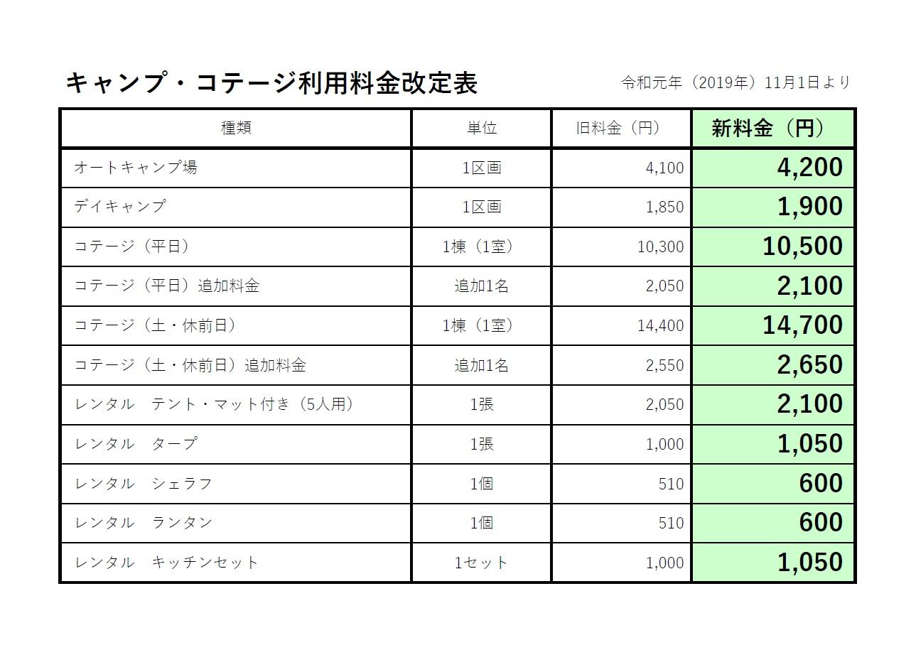 キャンプコテージ利用料金改定20191101